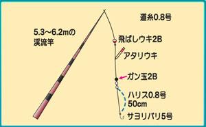0308sayori.jpg