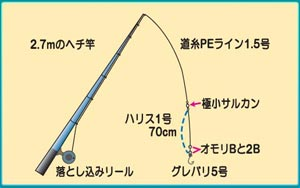 0403otosikomi.jpg
