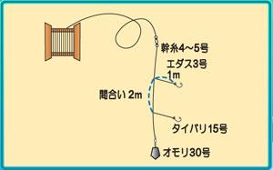 0419madai.jpg