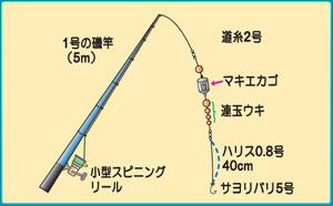 0712sayori.jpg