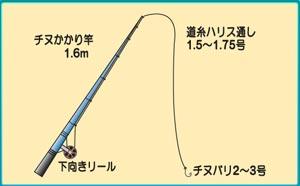 0920chinu.jpg