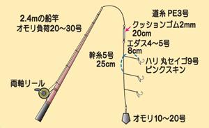 1108hamachi.jpg