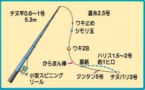 0529chinu_2.jpg
