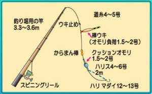 tsuribori.jpg