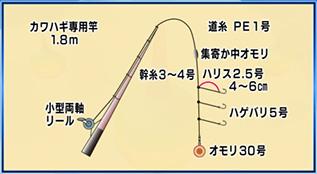 140327_kawahagi